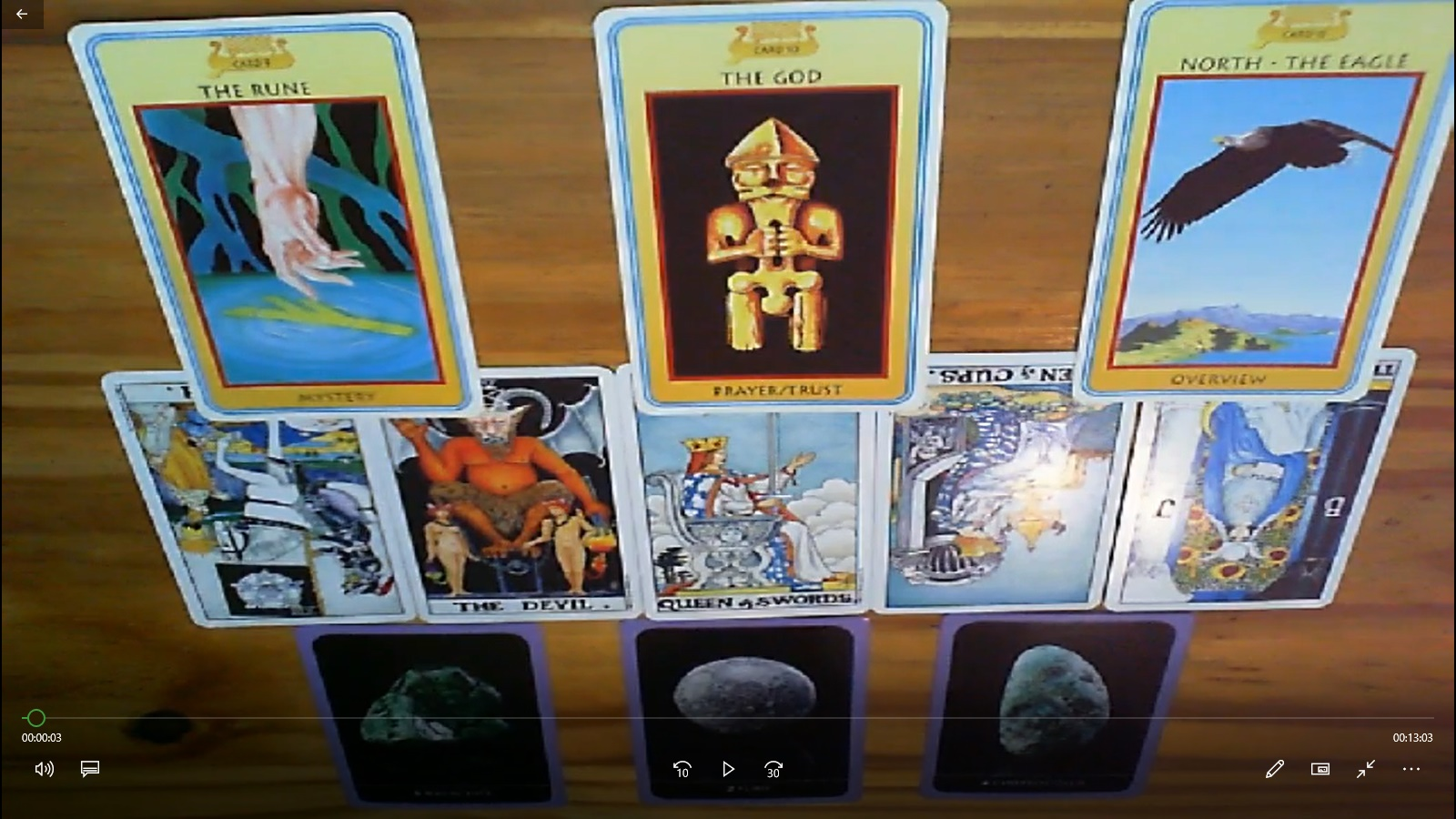 astrology reading for the week of 18 to 24 february 2021